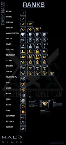 File:Halo reach ranks by h3freak09-d354uwp.jpg
