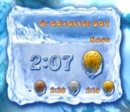 Graduation Day level