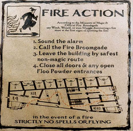 File:Fire Action.jpg