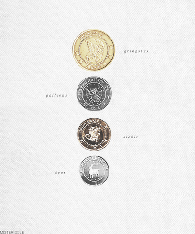 File:There are 17 Sickles in a Galleon, and 29 Knuts in a Sickle. Meaning there are 493 Knuts to a Galleon. - Wizarding currency according to Rubeus Hagrid.png