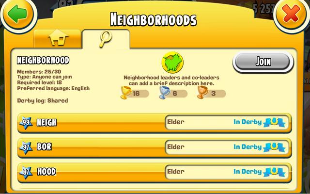 File:Neighborhood.png