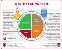 Harvard Plate
