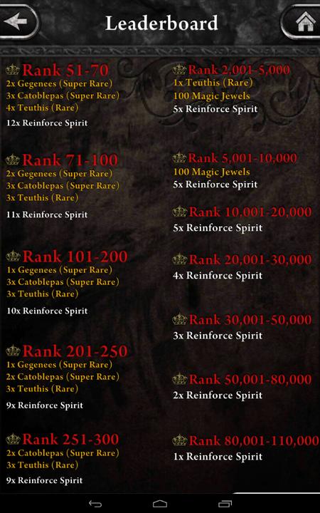 Broken Warriors Event Info 10