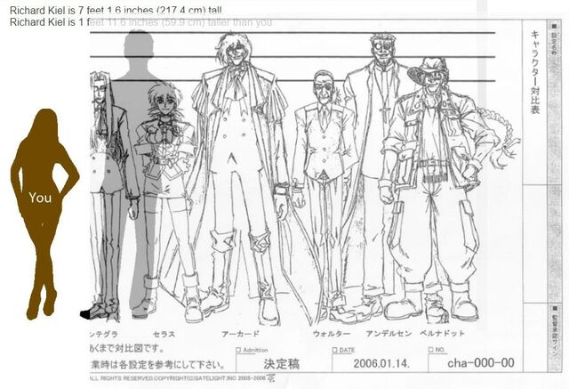 File:Hellsing height comparison compared to me.jpg