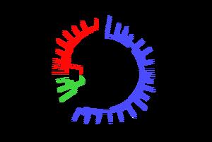 Árbol genealógico simplificado.png