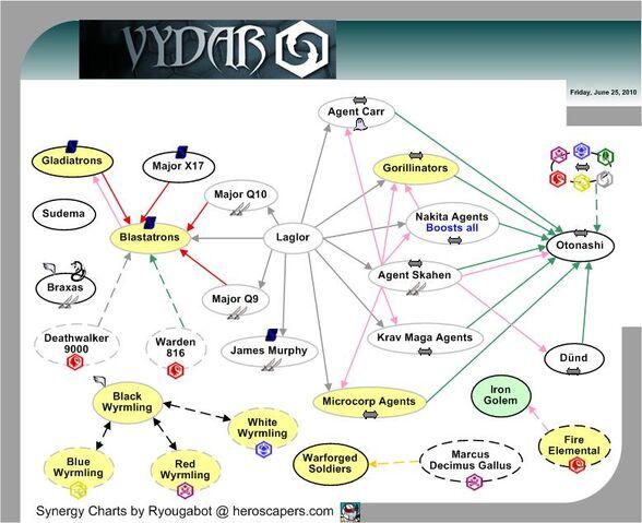 File:Chart 6.jpg