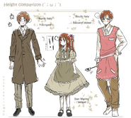 Height comparison of sofia and the italy brothers
