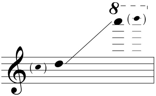 File:Sounding range of piccolo.png