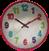 HO CandyS Clock-icon