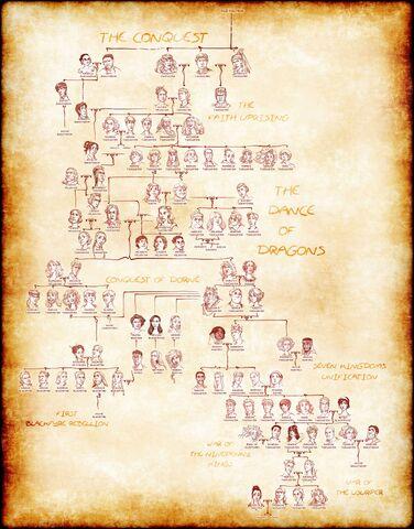 Archivo:House targaryen complete family tree by poly m-da5q943.jpg