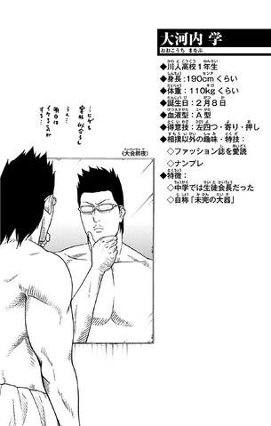 File:Okochi Manabu Profile.png