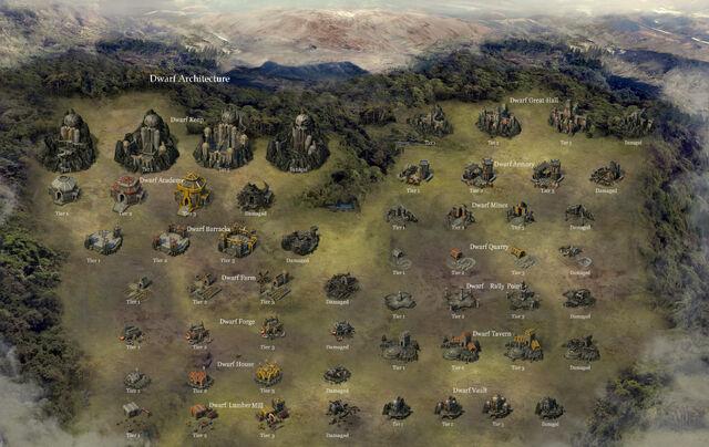 File:All Dwarf Buildings.jpg