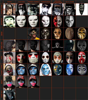 File:Mask history.png
