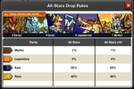 All-Stars of 2014 drop rates