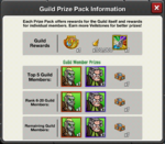 Event Guild Bounty Hunt prizes ranking