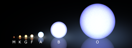 File:Spectral classification.png
