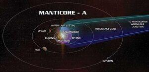 Manticore-A