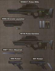 Weaponry RMMC