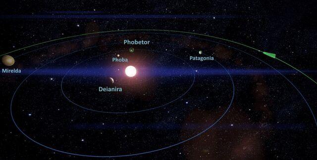 File:Proelium Sector.jpg