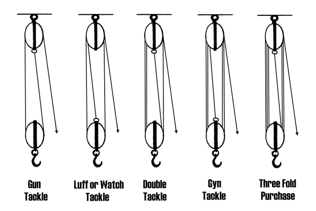 File:Tackles.png