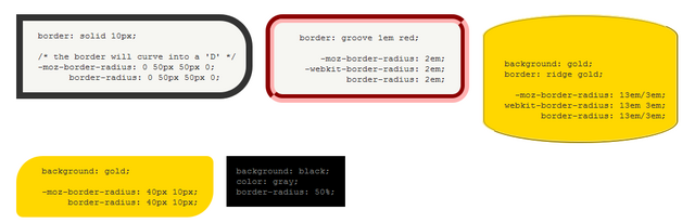 File:Border-radius Example.png