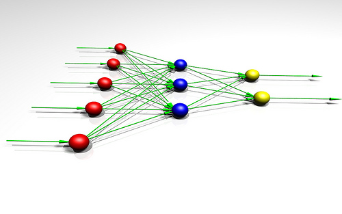 File:Neural Network - basic scheme.jpg