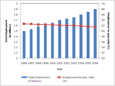 File:Employment1.PNG