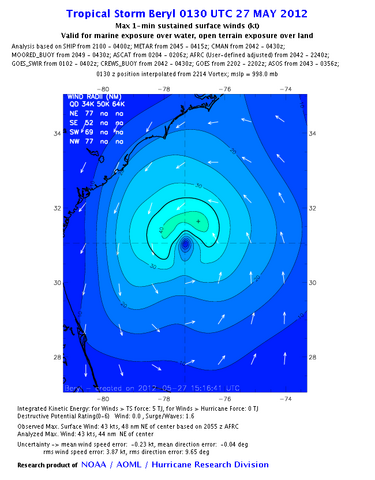 File:Tropical Storm Beryl Wind Field - May 27 2012 0130 UTC.png