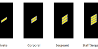 Uniforms and insignia of the Army