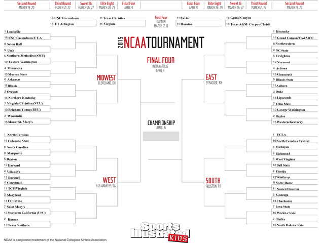 File:2018 March Madness Starting)Bracket.png