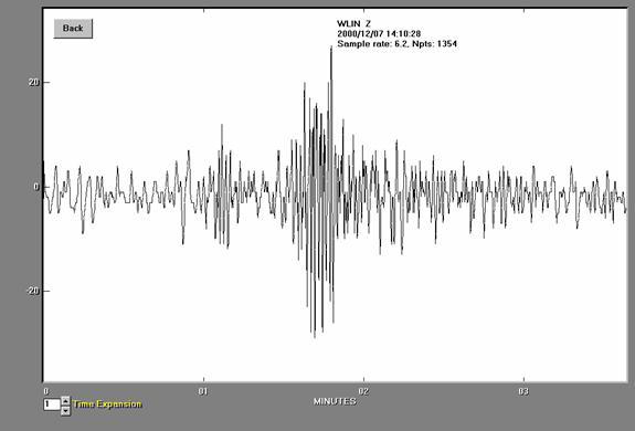 File:Seismograph.jpg