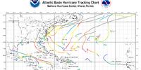 2018 Atlantic Hurricane Season(Sps123)