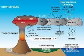 File:Basic Volcano Diagram.jpg
