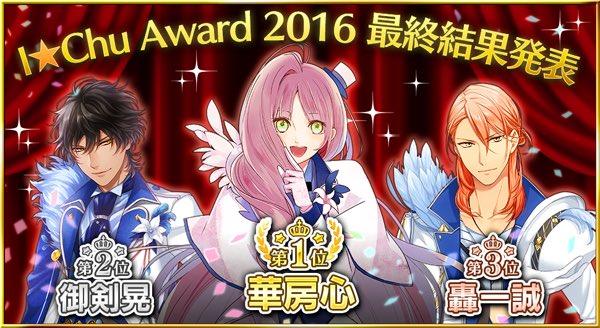Ichu Award 2016 Final Results