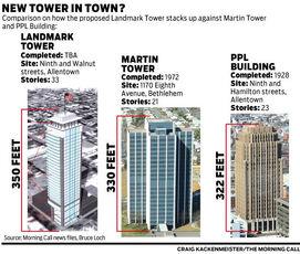 Mc-graphic-allentown-lehigh-valley-tallest-building