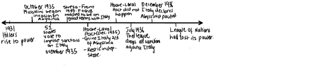 File:Abyssinian Crisis .png