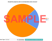 SampleGraph2