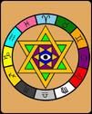500px-Zodiac tarot
