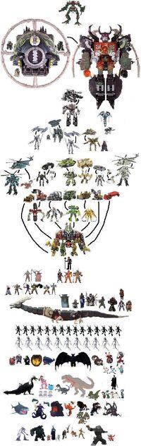 Evil Alliance