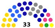 Normandy Republic 2012 election