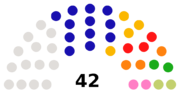 Scarborourghshire 2012 election results