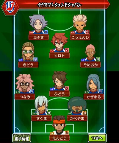 Legend Formation