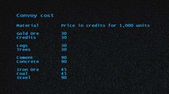File:Convoy cost.jpg