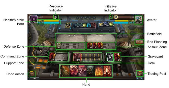 Playfield and HUD