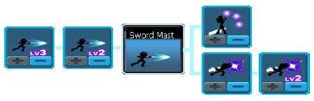 SKnight 1st SwordSkill
