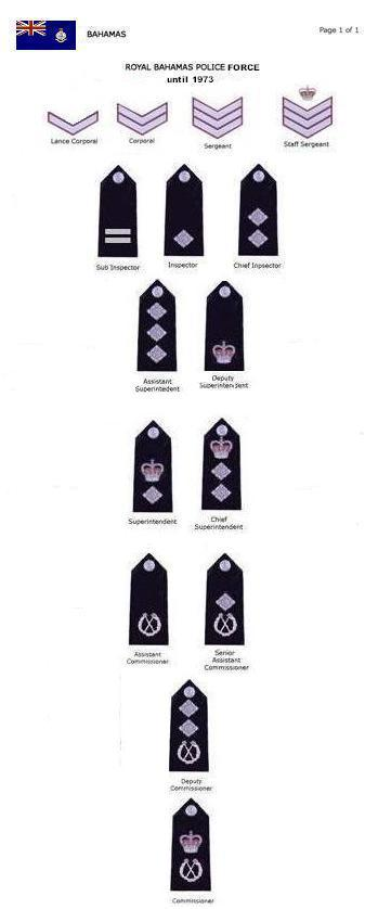 Royal Bahamas Police Force (Former)