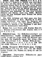 Prager Tagblatt 1-13-31