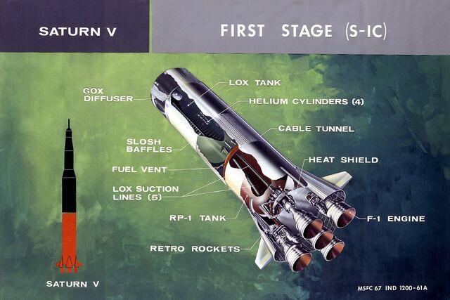 File:Saturn-V-cutaway.jpg