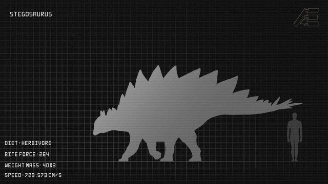 File:Stegosaurus Dossier The Isle.jpg
