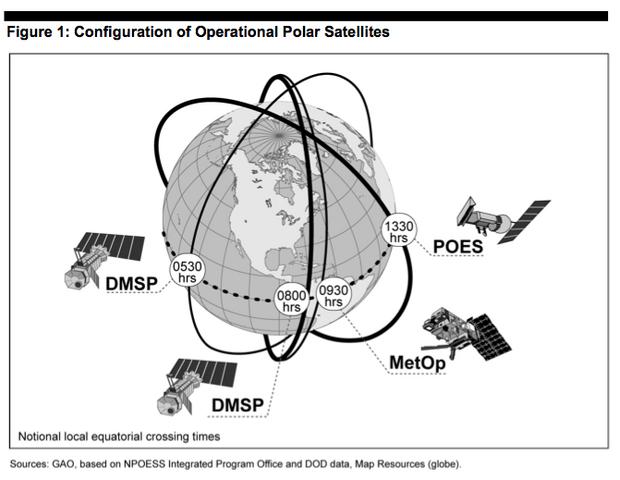 File:Polar.png